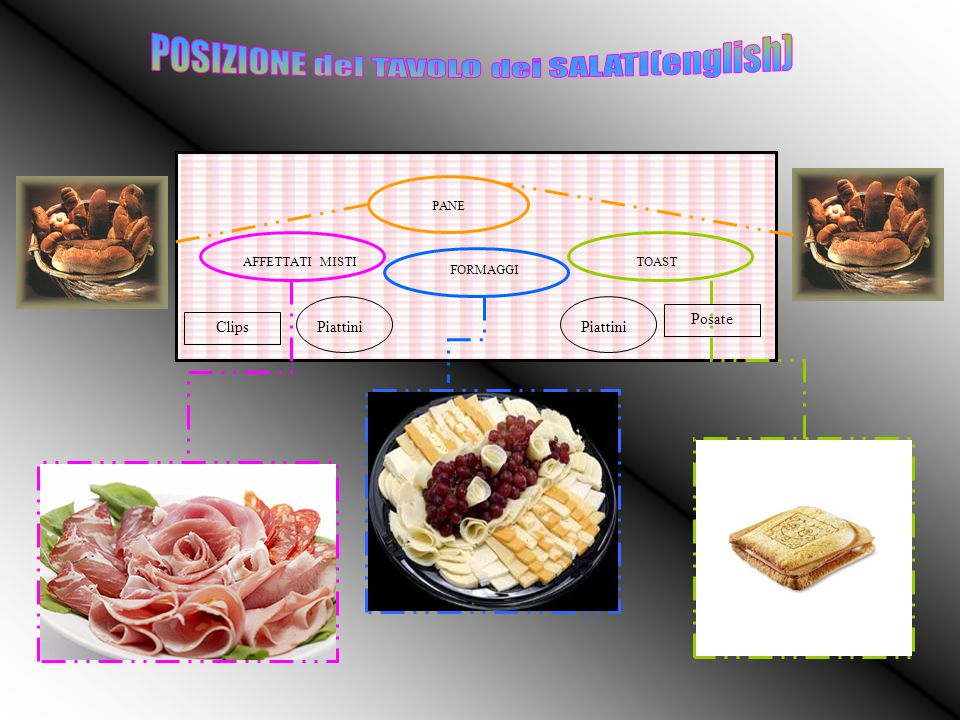 Il BRuNCH è un pasto che consiste in una commistione, sia semantica che di fatto, di prima colazione (breakfast) e pranzo (lunch).