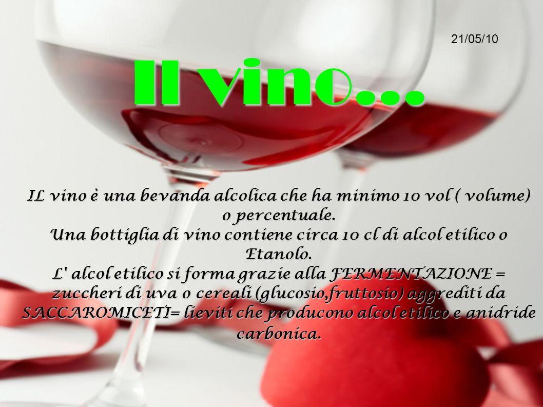 IL vino è una bevanda alcolica che ha minimo 10 vol ( volume) o percentuale. Una bottiglia di vino contiene circa 10 cl di alcol etilico o Etanolo. L'