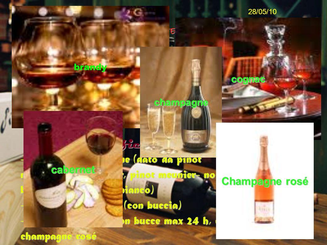 Impariamo ancora... ACQUAVITE= distillato di mosto (es. most o prime uve) BRANDY= distillato di vino COGNAC= distillato di vino solo francese DIRASPAR