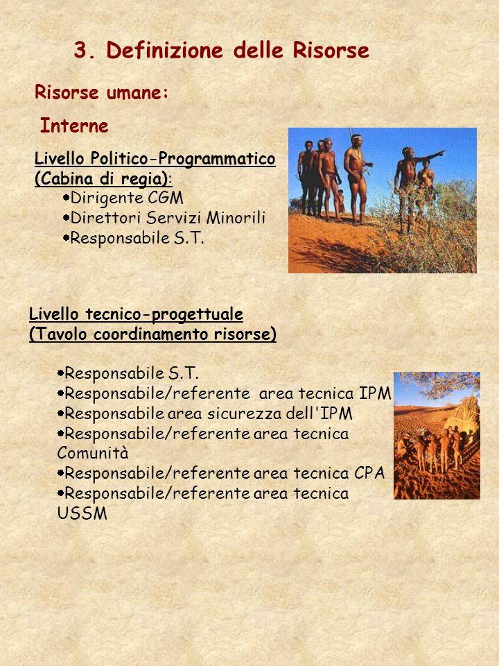 Livello tecnico-operativo (Area coordinamento risorse del S.T.) Responsabile S.T.