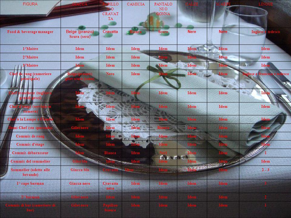 FIGURA GIACCAPAPILLO N O CRAVAT TA CAMICIAPANTALO NI O GONNA CALZESCARPELINGUE Food & beverage manager Beige (pranzo) Scura (sera) Cravatta BiancaScur