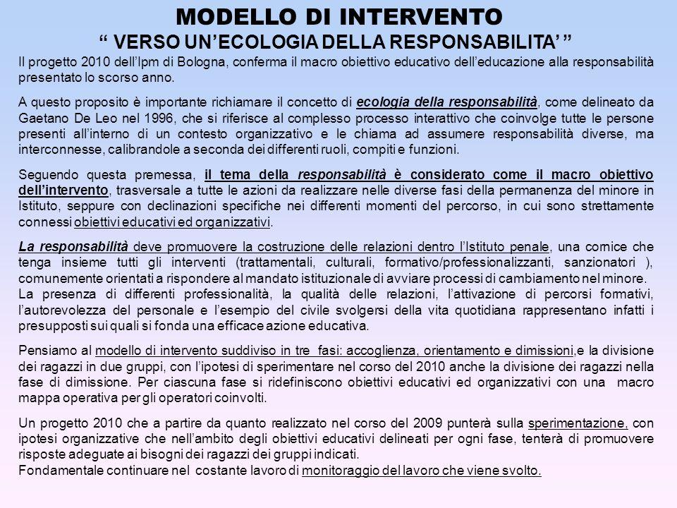 MODELLO DI INTERVENTO VERSO UNECOLOGIA DELLA RESPONSABILITA Il progetto 2010 dellIpm di Bologna, conferma il macro obiettivo educativo delleducazione