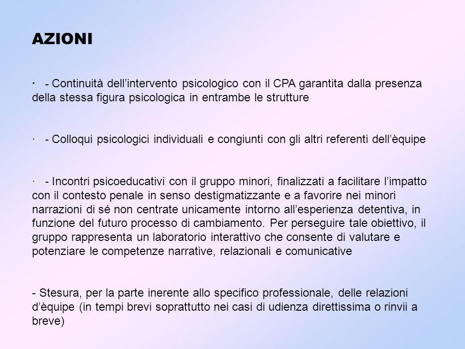 AZIONI · - Continuità dellintervento psicologico con il CPA garantita dalla presenza della stessa figura psicologica in entrambe le strutture · - Coll