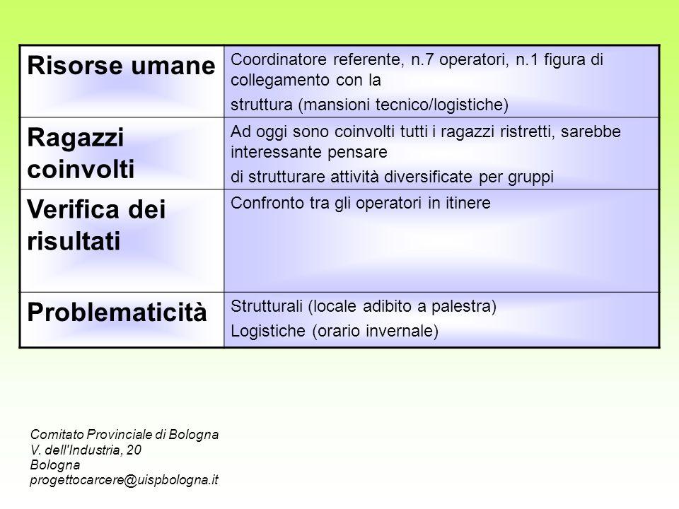 Risorse umane Coordinatore referente, n.7 operatori, n.1 figura di collegamento con la struttura (mansioni tecnico/logistiche) Ragazzi coinvolti Ad og