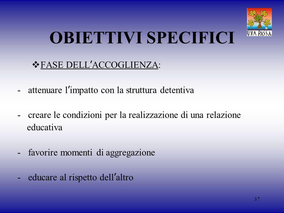 37 OBIETTIVI SPECIFICI FASE DELL ACCOGLIENZA: -attenuare l impatto con la struttura detentiva -creare le condizioni per la realizzazione di una relazi