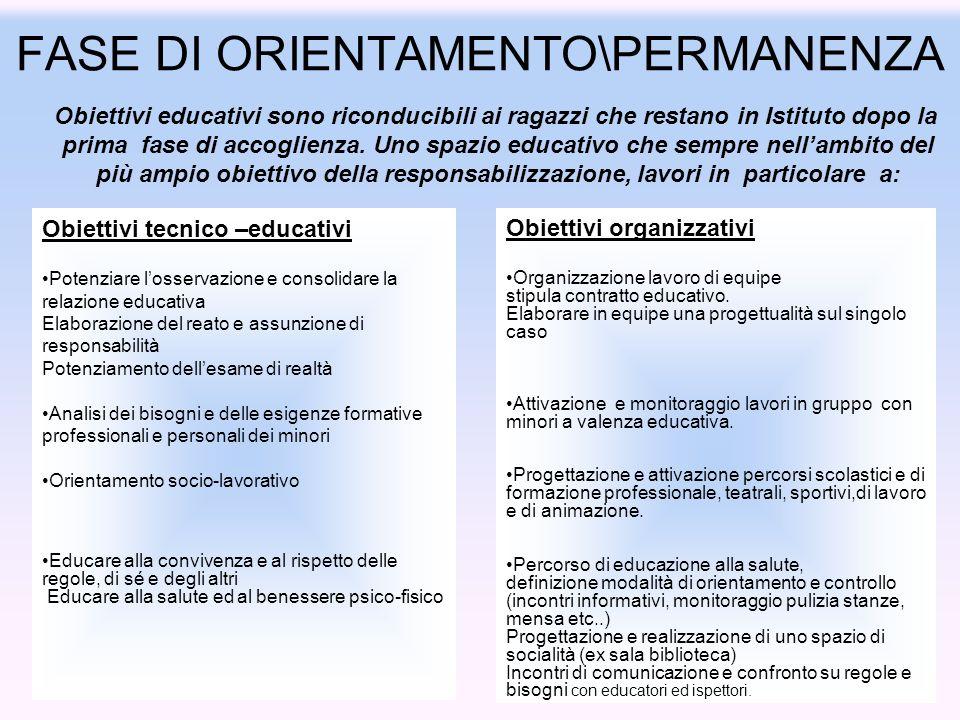 FASE DI ORIENTAMENTO\PERMANENZA Obiettivi educativi sono riconducibili ai ragazzi che restano in Istituto dopo la prima fase di accoglienza. Uno spazi