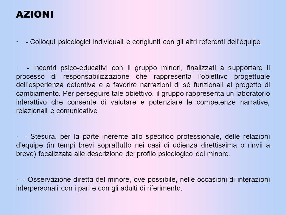 AZIONI · - Colloqui psicologici individuali e congiunti con gli altri referenti dellèquipe. · - Incontri psico-educativi con il gruppo minori, finaliz