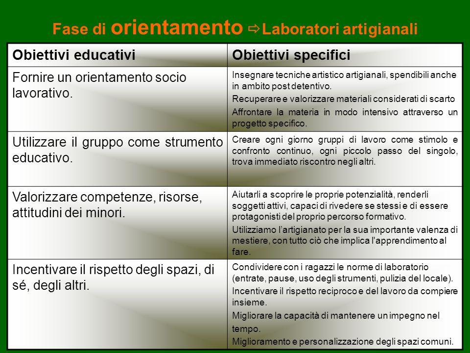Obiettivi educativiObiettivi specifici Fornire un orientamento socio lavorativo. Insegnare tecniche artistico artigianali, spendibili anche in ambito