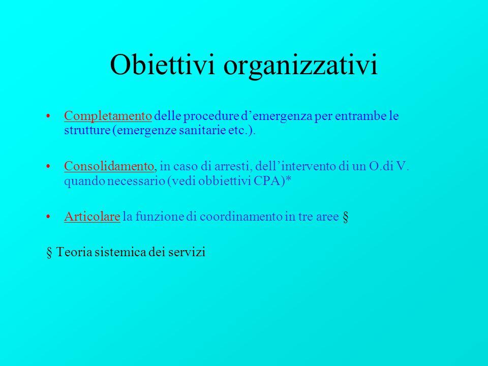 Obiettivi organizzativi Completamento delle procedure demergenza per entrambe le strutture (emergenze sanitarie etc.).