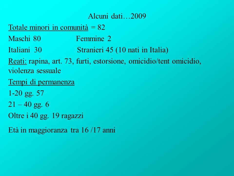 Alcuni dati…2009 Totale minori in comunità = 82 Maschi 80 Femmine 2 Italiani 30 Stranieri 45 (10 nati in Italia) Reati: rapina, art.