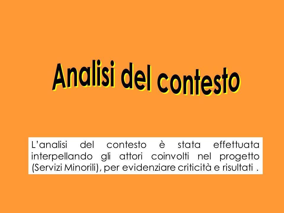 Lanalisi del contesto è stata effettuata interpellando gli attori coinvolti nel progetto (Servizi Minorili), per evidenziare criticità e risultati.