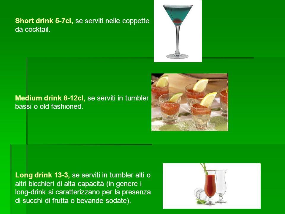 Short drink 5-7cl, se serviti nelle coppette da cocktail. Medium drink 8-12cl, se serviti in tumbler bassi o old fashioned. Long drink 13-3, se servit