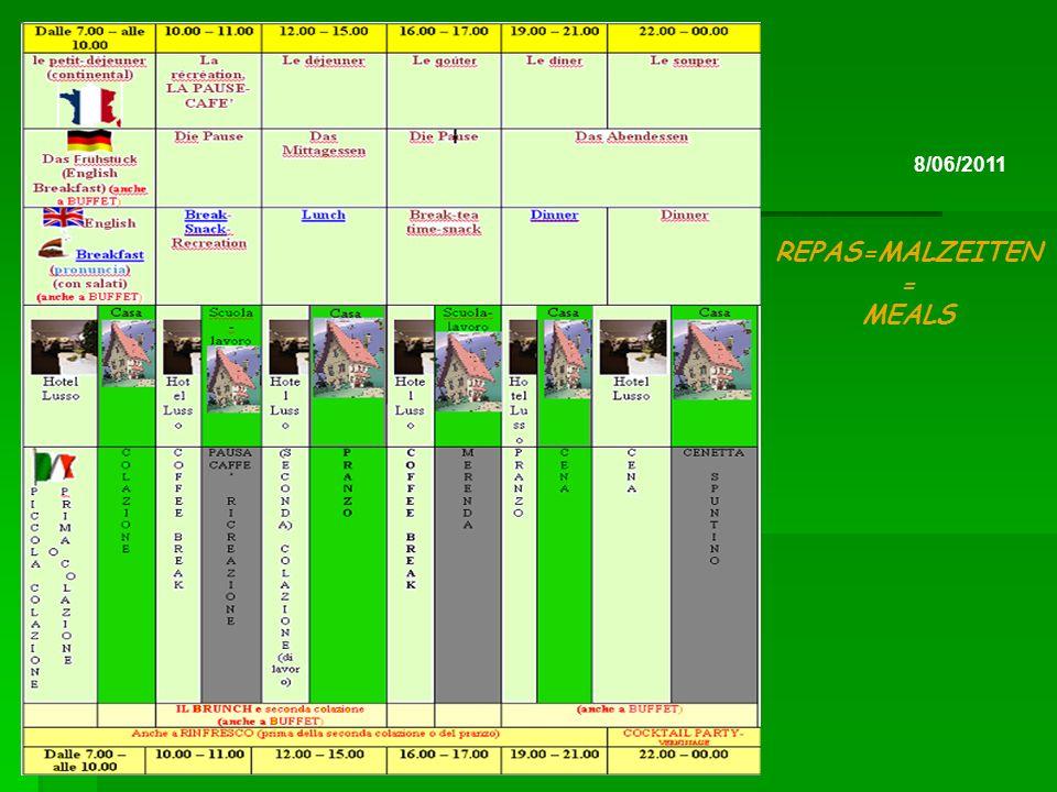 8/06/2011 REPAS=MALZEITEN = MEALS