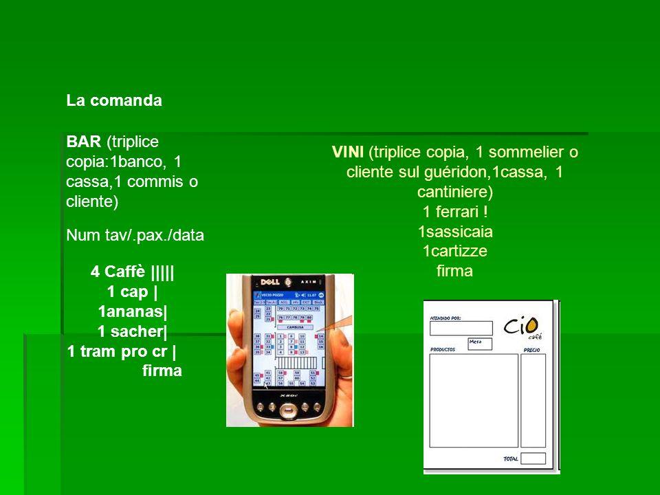 La comanda BAR (triplice copia:1banco, 1 cassa,1 commis o cliente) Num tav/.pax./data 4 Caffè ||||| 1 cap | 1ananas| 1 sacher| 1 tram pro cr | firma V