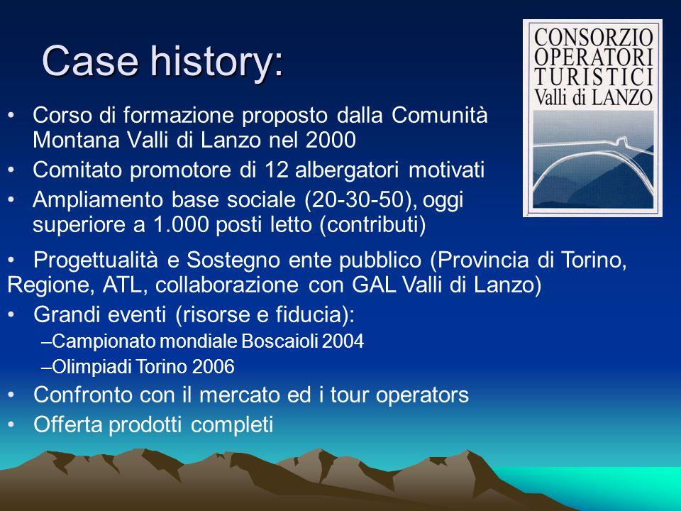 Case history: Corso di formazione proposto dalla Comunità Montana Valli di Lanzo nel 2000 Comitato promotore di 12 albergatori motivati Ampliamento ba