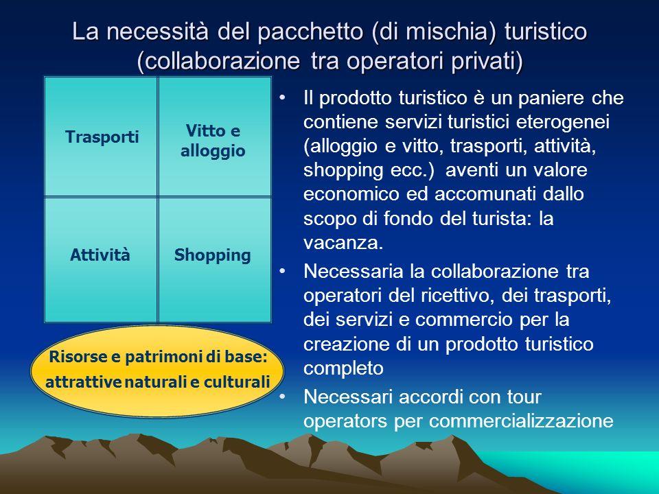 La necessità del pacchetto (di mischia) turistico (collaborazione tra operatori privati) Il prodotto turistico è un paniere che contiene servizi turis