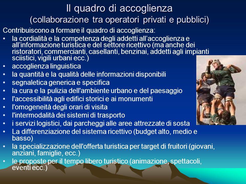 Il quadro di accoglienza (collaborazione tra operatori privati e pubblici) Contribuiscono a formare il quadro di accoglienza: la cordialità e la compe