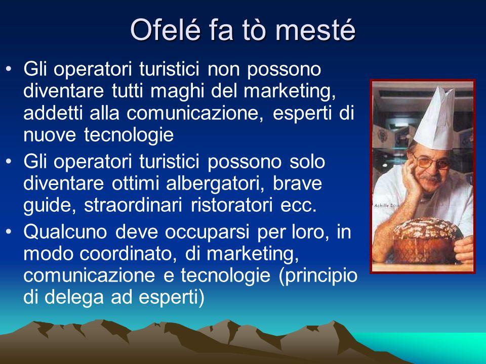 Ofelé fa tò mesté Gli operatori turistici non possono diventare tutti maghi del marketing, addetti alla comunicazione, esperti di nuove tecnologie Gli