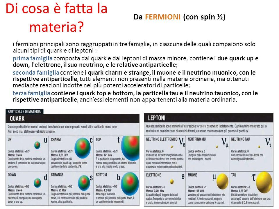 Di cosa è fatta la materia? Da FERMIONI (con spin ½) i fermioni principali sono raggruppati in tre famiglie, in ciascuna delle quali compaiono solo al