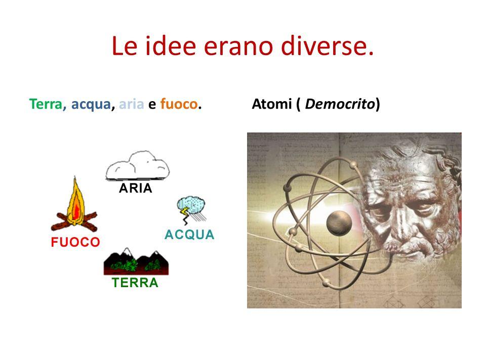 Le idee erano diverse. Terra, acqua, aria e fuoco.Atomi ( Democrito)