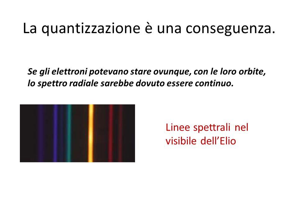 La quantizzazione è una conseguenza. Se gli elettroni potevano stare ovunque, con le loro orbite, lo spettro radiale sarebbe dovuto essere continuo. L