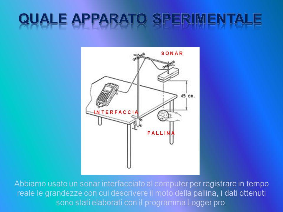 Abbiamo usato un sonar interfacciato al computer per registrare in tempo reale le grandezze con cui descrivere il moto della pallina, i dati ottenuti