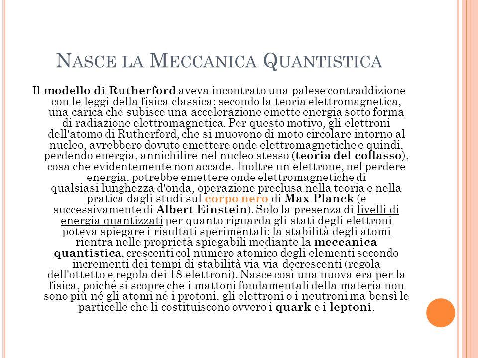 I L M ODELLO S TANDARD Il Modello Standard è una teoria che descrive i componenti primi della materia e le loro interazioni
