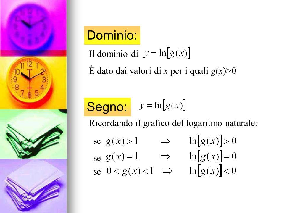 Segno: Ricordando il grafico del logaritmo naturale: se Dominio: Il dominio di È dato dai valori di x per i quali g(x)>0