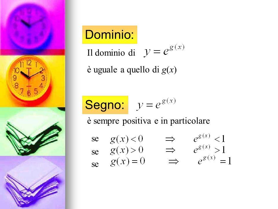 Segno: è sempre positiva e in particolare se Dominio: Il dominio di è uguale a quello di g(x)