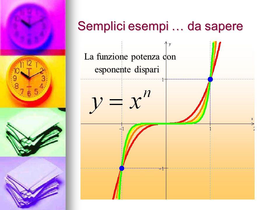 Semplici esempi … da sapere La funzione potenza con esponente dispari