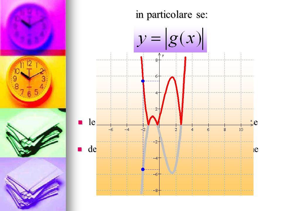 in particolare se: Si prendono le parti del grafico sopra allasse delle ascisse le parti del grafico sopra allasse delle ascisse delle parti sotto si