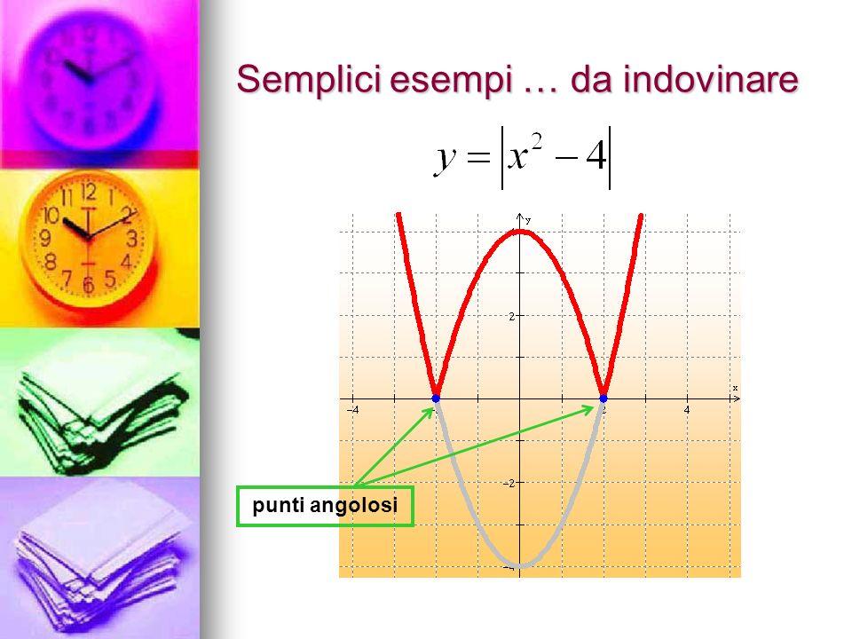 Semplici esempi … da indovinare punti angolosi