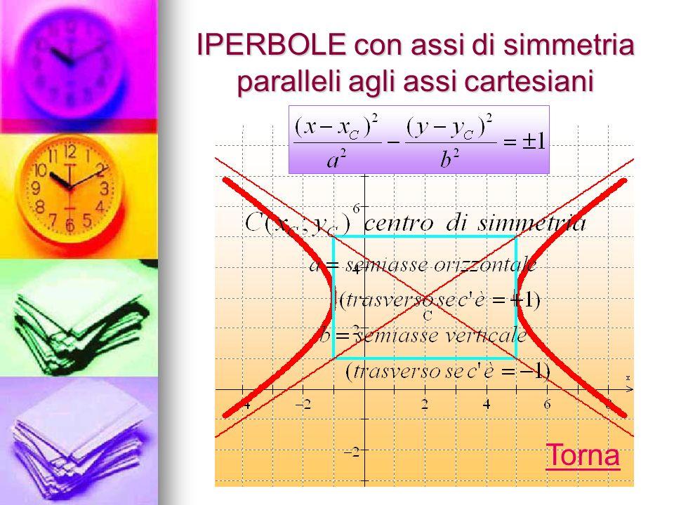 IPERBOLE con assi di simmetria paralleli agli assi cartesiani Torna