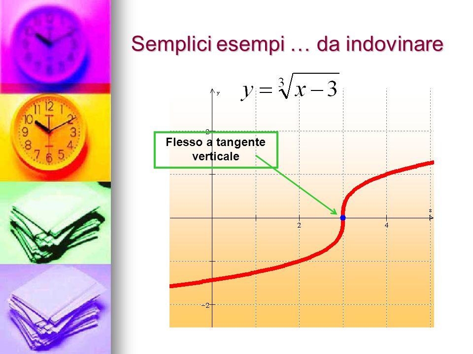 Semplici esempi … da indovinare Flesso a tangente verticale