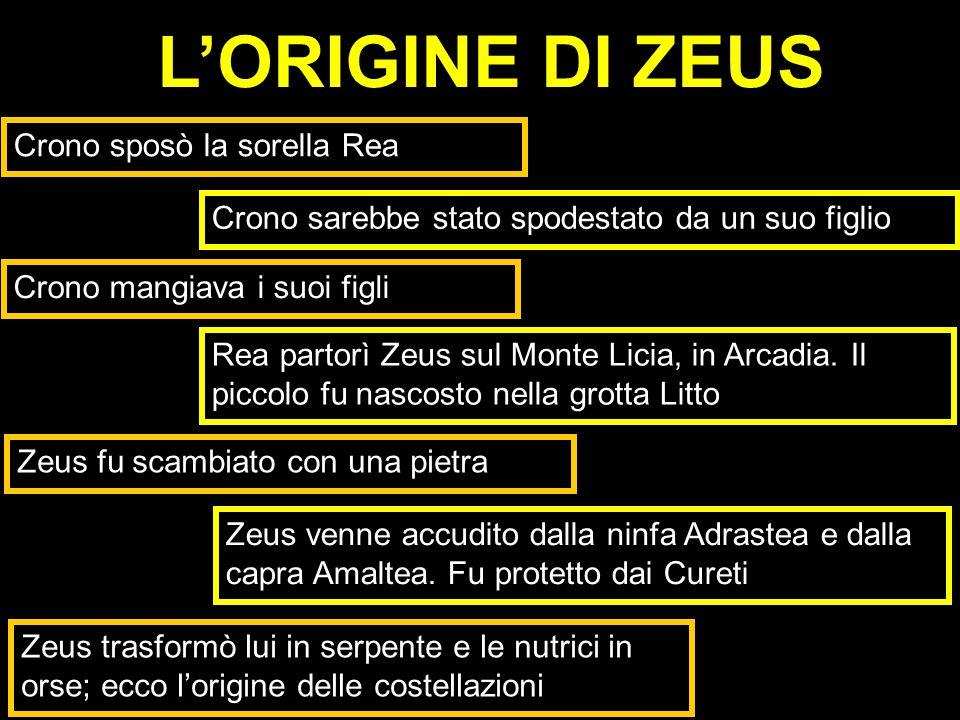LORIGINE DI ZEUS Crono sposò la sorella Rea Crono sarebbe stato spodestato da un suo figlio Crono mangiava i suoi figli Rea partorì Zeus sul Monte Lic