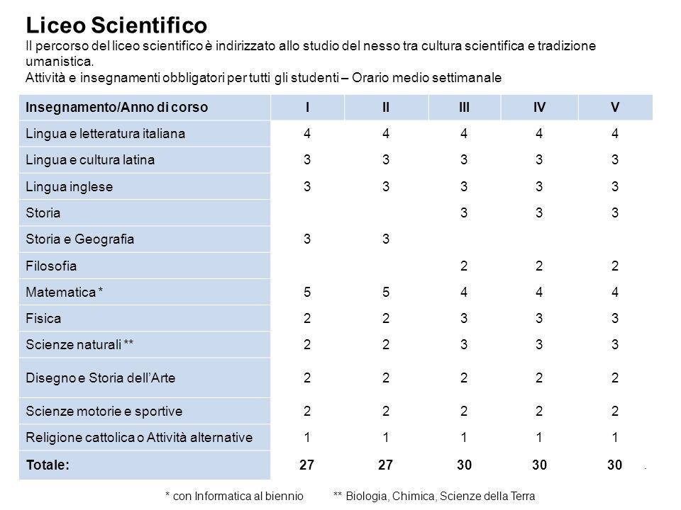 Liceo Scientifico Il percorso del liceo scientifico è indirizzato allo studio del nesso tra cultura scientifica e tradizione umanistica. Attività e in