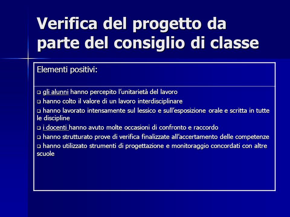 Verifica del progetto da parte del consiglio di classe Elementi positivi: gli alunni hanno percepito lunitarietà del lavoro gli alunni hanno percepito