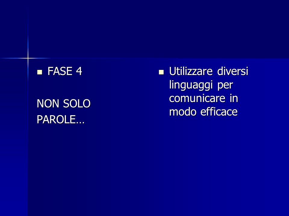 FASE 4 FASE 4 NON SOLO PAROLE… Utilizzare diversi linguaggi per comunicare in modo efficace Utilizzare diversi linguaggi per comunicare in modo effica
