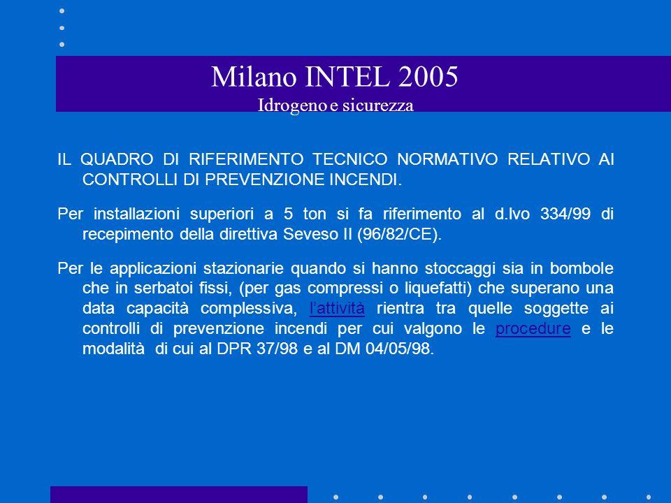 Milano INTEL 2005 Idrogeno e sicurezza IL QUADRO DI RIFERIMENTO TECNICO NORMATIVO RELATIVO AI CONTROLLI DI PREVENZIONE INCENDI.