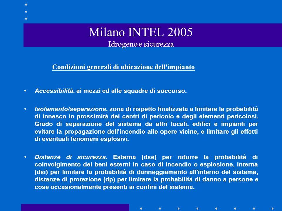Milano INTEL 2005 Idrogeno e sicurezza Condizioni generali di ubicazione dell impianto Accessibilità.