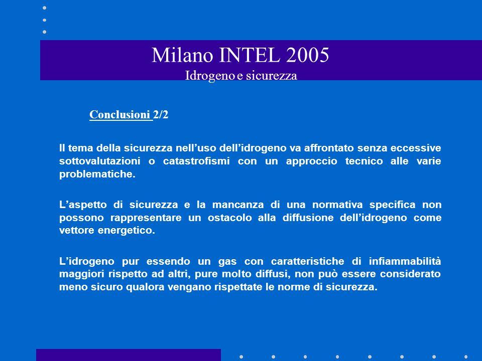 Milano INTEL 2005 Idrogeno e sicurezza Conclusioni 2/2 Il tema della sicurezza nelluso dellidrogeno va affrontato senza eccessive sottovalutazioni o catastrofismi con un approccio tecnico alle varie problematiche.