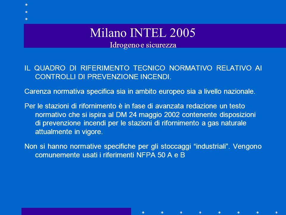 Milano INTEL 2005 Idrogeno e sicurezza Presidi antincendio L estinzione di un incendio che coinvolge idrogeno non risulta talvolta conveniente se non si è in grado di intercettare il rilascio del gas.