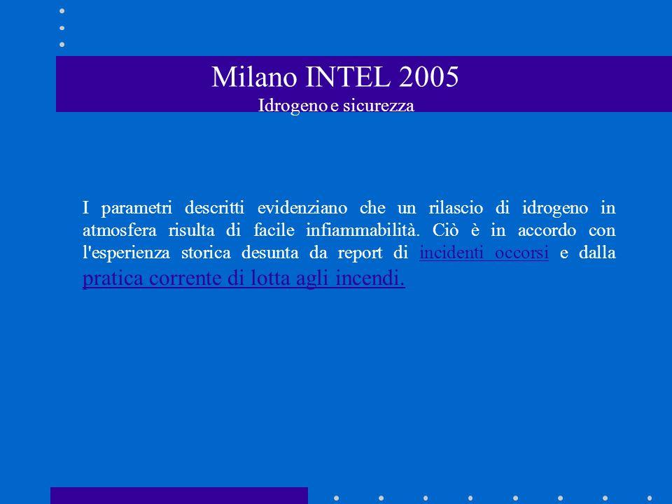 Milano INTEL 2005 Idrogeno e sicurezza I parametri descritti evidenziano che un rilascio di idrogeno in atmosfera risulta di facile infiammabilità.