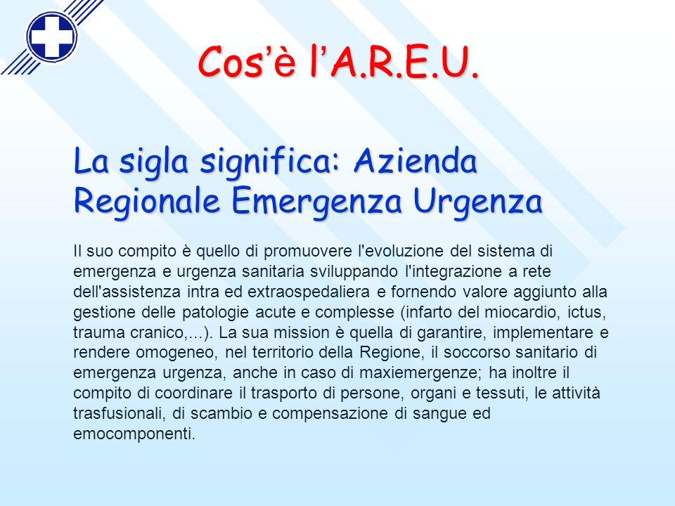 Cos è l A.R.E.U. La sigla significa: Azienda Regionale Emergenza Urgenza Il suo compito è quello di promuovere l'evoluzione del sistema di emergenza e