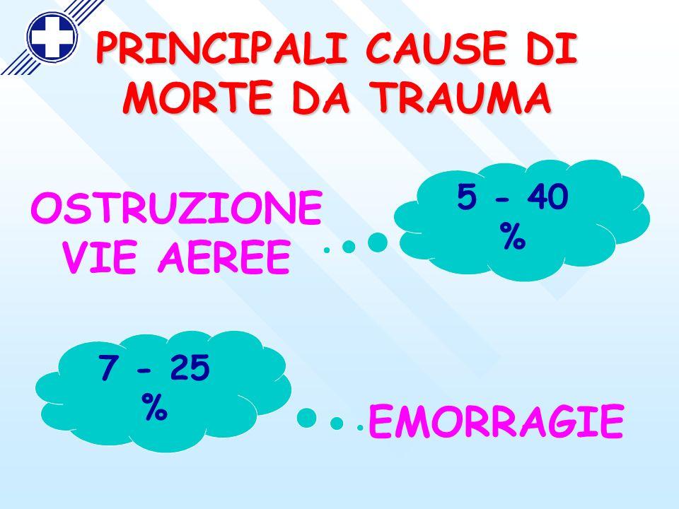 OSTRUZIONE VIE AEREE EMORRAGIE PRINCIPALI CAUSE DI MORTE DA TRAUMA 5 - 40 % 7 - 25 %