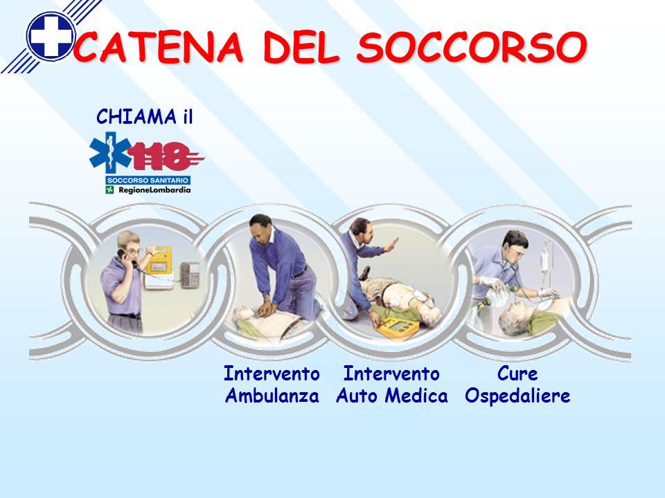 CHIAMA il Intervento Ambulanza Intervento Auto Medica Cure Ospedaliere CATENA DEL SOCCORSO