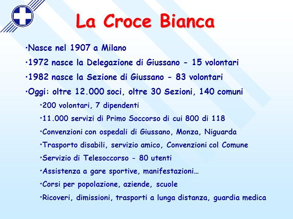 Nasce nel 1907 a Milano 1972 nasce la Delegazione di Giussano - 15 volontari 1982 nasce la Sezione di Giussano - 83 volontari Oggi: oltre 12.000 soci,
