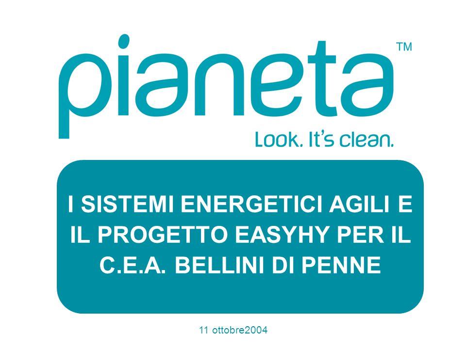 11 ottobre2004 I SISTEMI ENERGETICI AGILI E IL PROGETTO EASYHY PER IL C.E.A. BELLINI DI PENNE