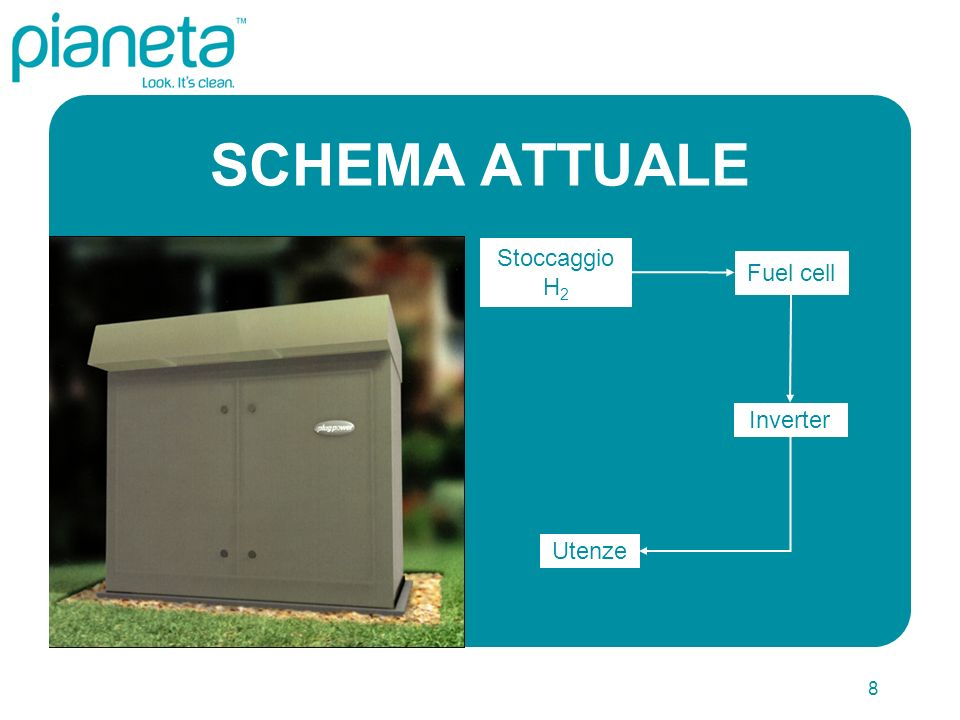 8 SCHEMA ATTUALE Stoccaggio H 2 Fuel cell Inverter Utenze