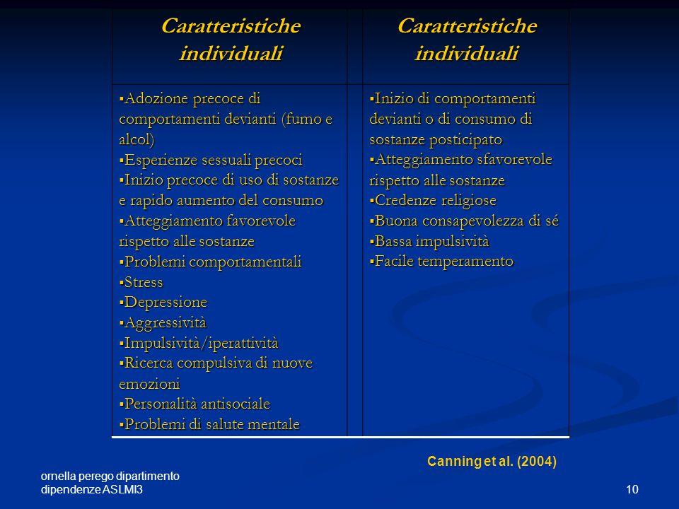 ornella perego dipartimento dipendenze ASLMI3 10 Caratteristiche individuali Adozione precoce di comportamenti devianti (fumo e alcol) Adozione precoc